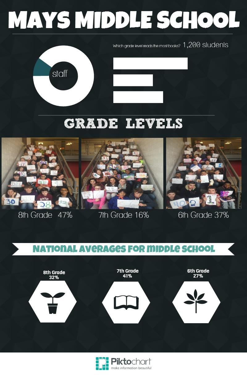 Infographic--Woo Hoo!